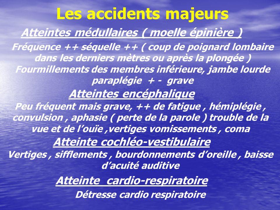 Les accidents majeurs Atteintes médullaires ( moelle épinière ) Fréquence ++ séquelle ++ ( coup de poignard lombaire dans les derniers mètres ou après la plongée ) Fourmillements des membres inférieure, jambe lourde paraplégie + - grave Atteintes encéphalique Peu fréquent mais grave, ++ de fatigue, hémiplégie, convulsion, aphasie ( perte de la parole ) trouble de la vue et de louïe,vertiges vomissements, coma Atteinte cochléo-vestibulaire Vertiges, sifflements, bourdonnements doreille, baisse dacuité auditive Atteinte cardio-respiratoire Détresse cardio respiratoire