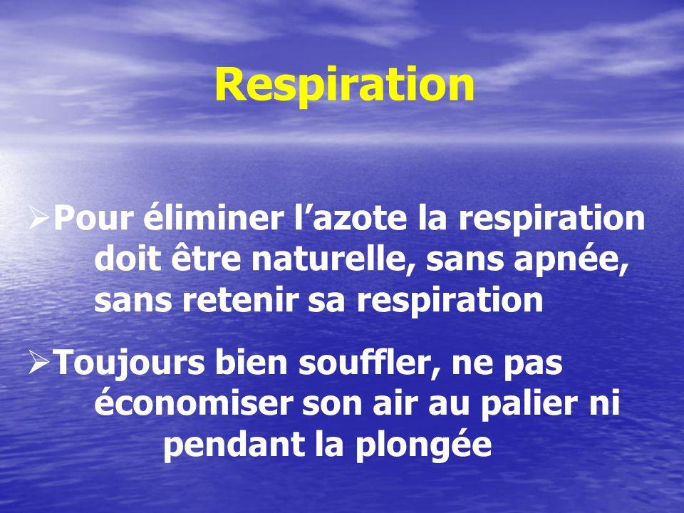 Respiration Pour éliminer lazote la respiration doit être naturelle, sans apnée, sans retenir sa respiration Toujours bien souffler, ne pas économiser son air au palier ni pendant la plongée