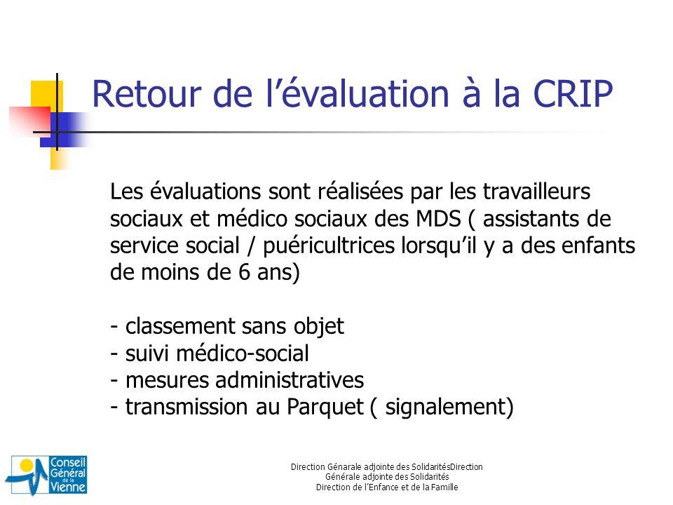Les évaluations sont réalisées par les travailleurs sociaux et médico sociaux des MDS ( assistants de service social / puéricultrices lorsquil y a des