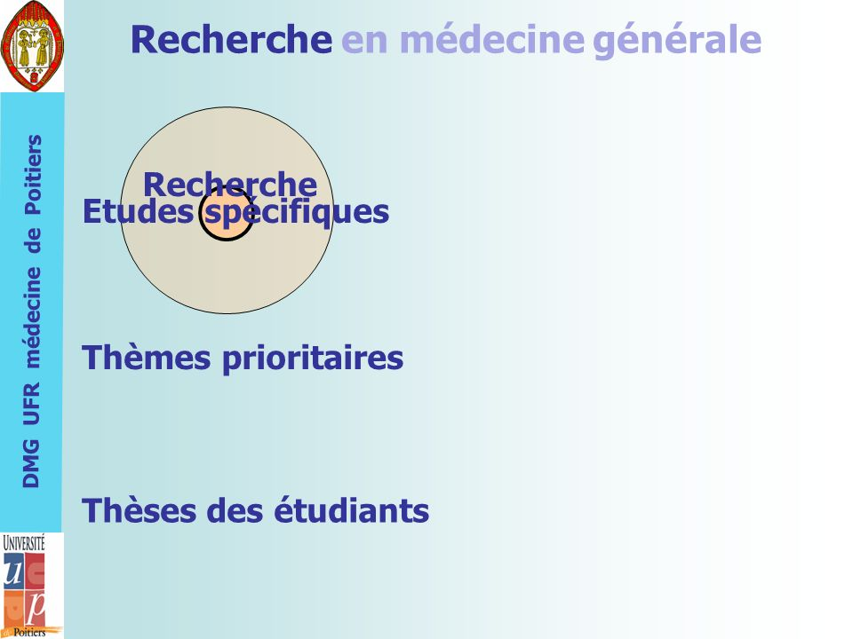 DMG UFR médecine de Poitiers Recherche en médecine générale Recherche Etudes spécifiques Thèmes prioritaires Thèses des étudiants