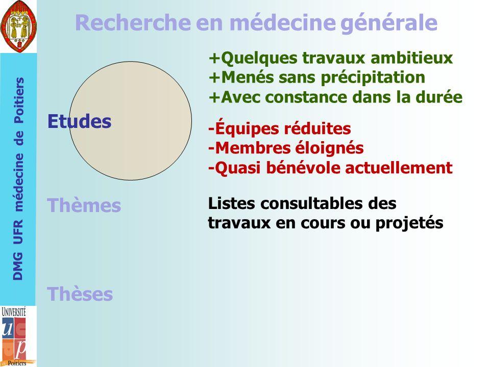 DMG UFR médecine de Poitiers Recherche en médecine générale +Quelques travaux ambitieux +Menés sans précipitation +Avec constance dans la durée Thèmes