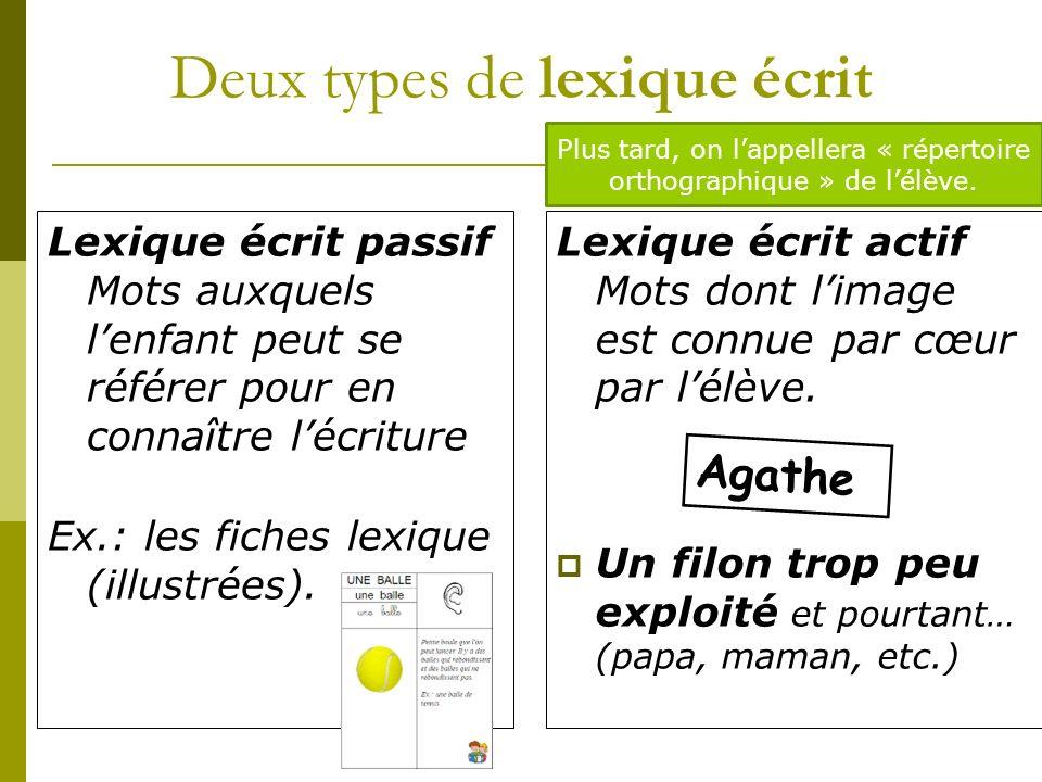 Deux types de lexique écrit Lexique écrit passif Mots auxquels lenfant peut se référer pour en connaître lécriture Ex.: les fiches lexique (illustrées