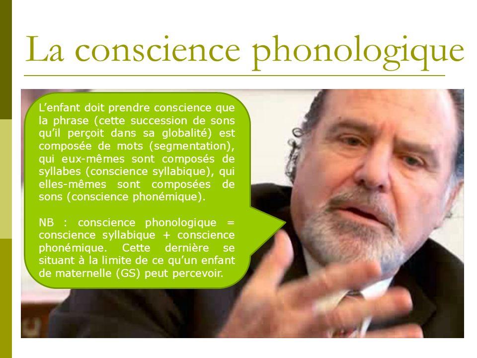 La conscience phonologique Lenfant doit prendre conscience que la phrase (cette succession de sons quil perçoit dans sa globalité) est composée de mots (segmentation), qui eux-mêmes sont composés de syllabes (conscience syllabique), qui elles-mêmes sont composées de sons (conscience phonémique).