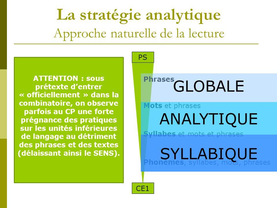 La stratégie analytique Approche naturelle de la lecture La programmation analytique suivant la méthode la plus « naturelle » des apprentissages de la