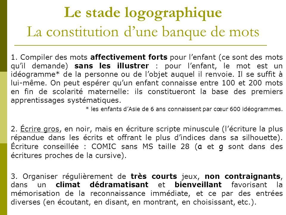 Le stade logographique La constitution dune banque de mots 1. Compiler des mots affectivement forts pour lenfant (ce sont des mots quil demande) sans