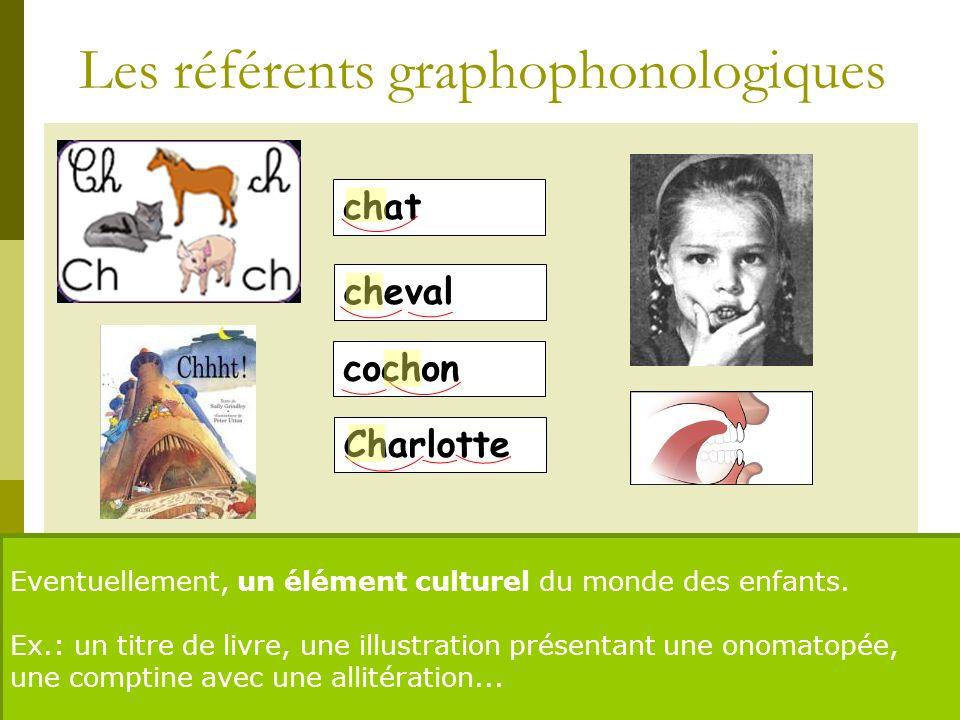 Les référents graphophonologiques Quest-ce quun référent graphophonologique ? Que doit-il faire apparaître ? Ou pas ! ? Le phonogramme (symbole du son