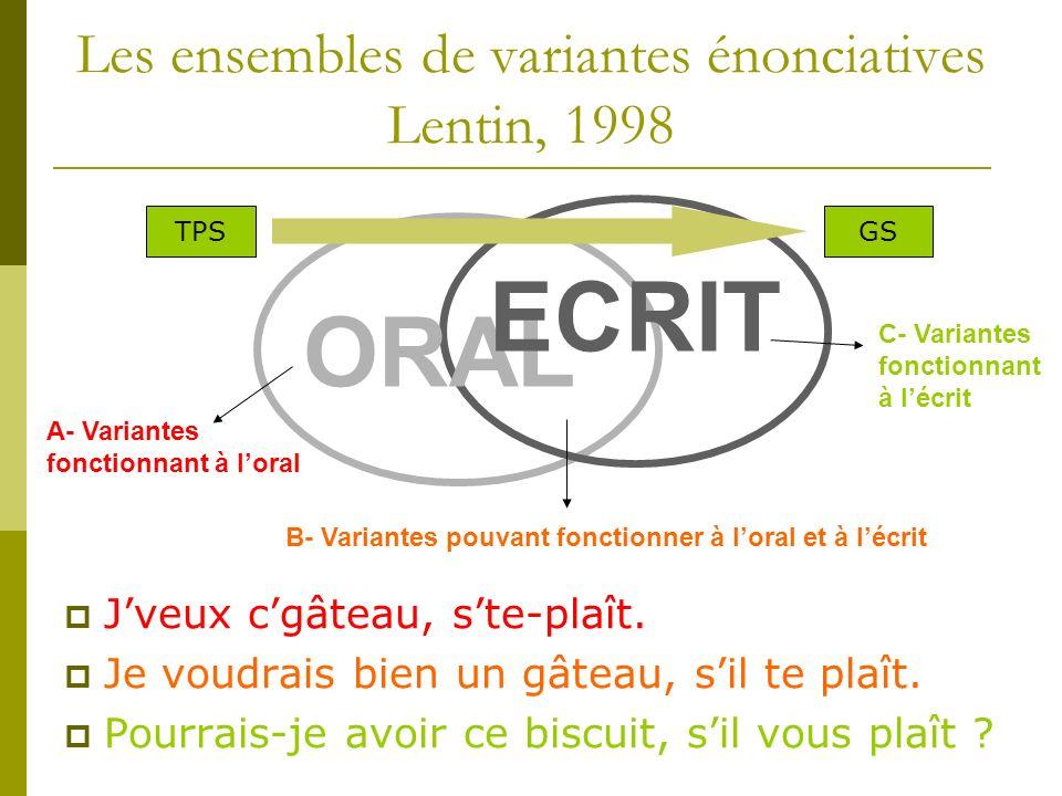 Les ensembles de variantes énonciatives Lentin, 1998 Jveux cgâteau, ste-plaît. Je voudrais bien un gâteau, sil te plaît. Pourrais-je avoir ce biscuit,