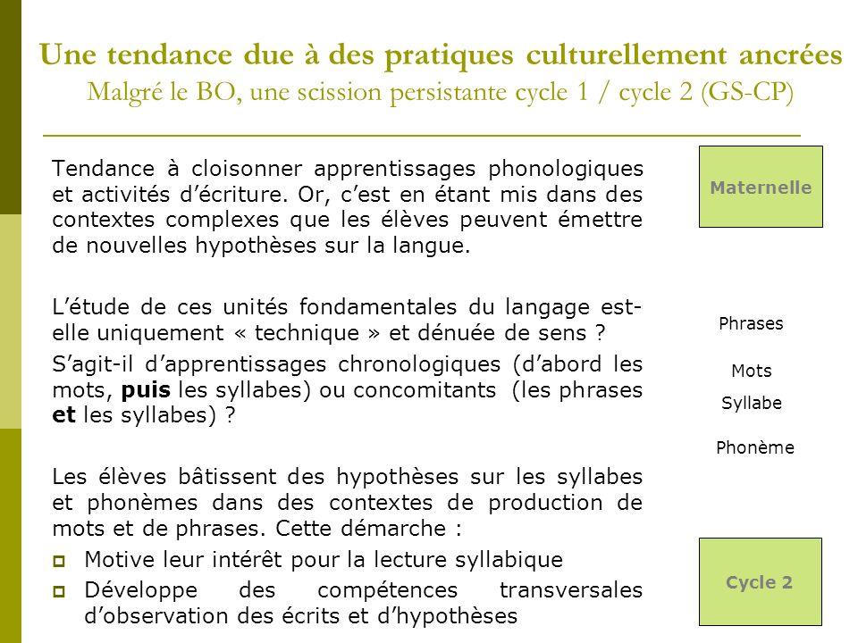 Une tendance due à des pratiques culturellement ancrées Malgré le BO, une scission persistante cycle 1 / cycle 2 (GS-CP) Tendance à cloisonner apprentissages phonologiques et activités décriture.