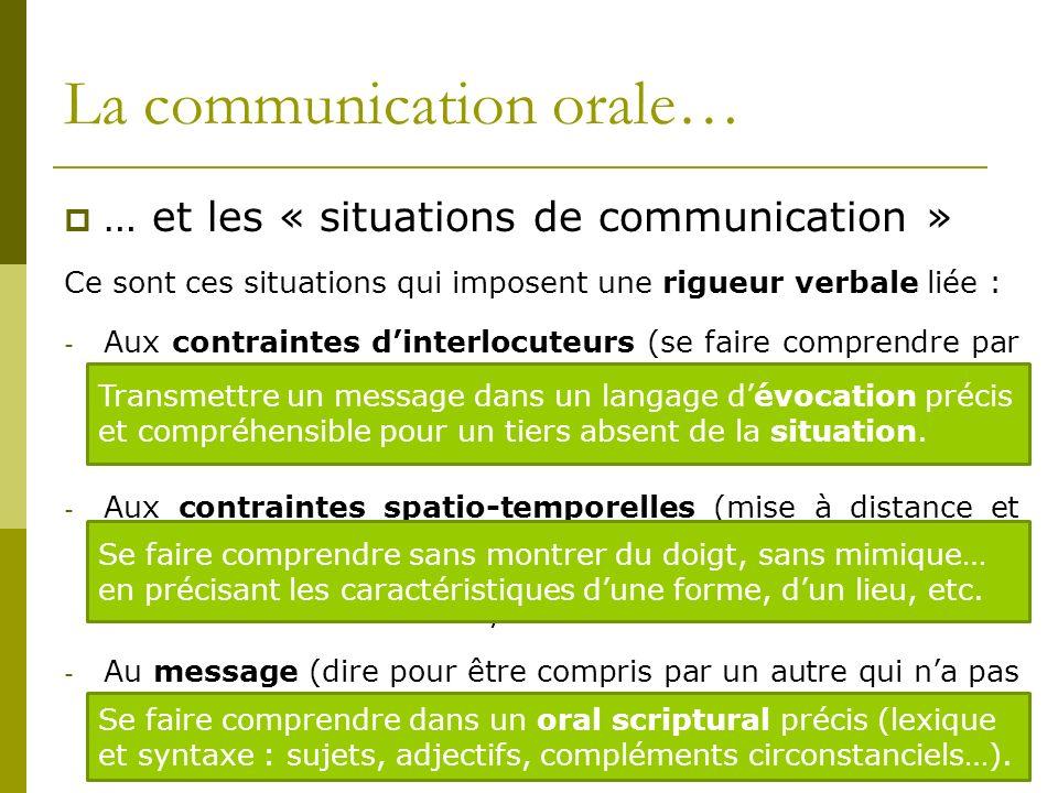 La communication orale… … et les « situations de communication » Ce sont ces situations qui imposent une rigueur verbale liée : - Aux contraintes dinterlocuteurs (se faire comprendre par un autre qui ne sait pas ce que je sais).