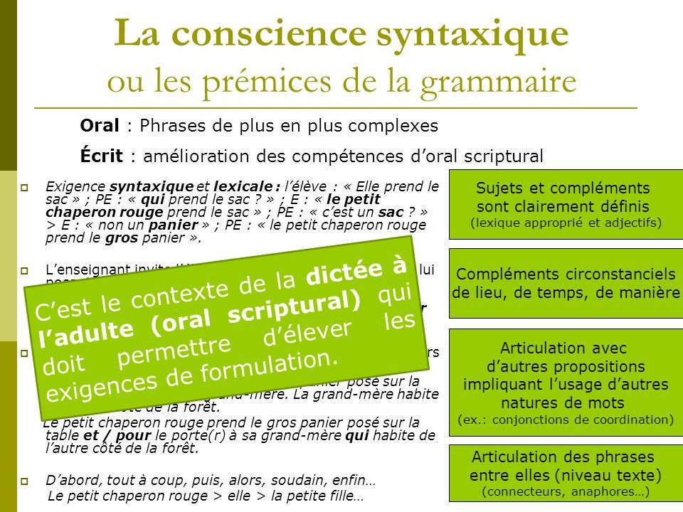 La conscience syntaxique ou les prémices de la grammaire Exigence syntaxique et lexicale : lélève : « Elle prend le sac » ; PE : « qui prend le sac .