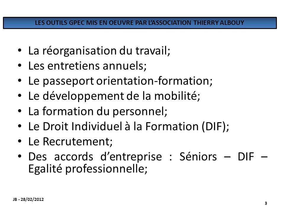 La réorganisation du travail; Les entretiens annuels; Le passeport orientation-formation; Le développement de la mobilité; La formation du personnel; Le Droit Individuel à la Formation (DIF); Le Recrutement; Des accords dentreprise : Séniors – DIF – Egalité professionnelle; LES OUTILS GPEC MIS EN OEUVRE PAR LASSOCIATION THIERRY ALBOUY JB - 28/02/2012 3