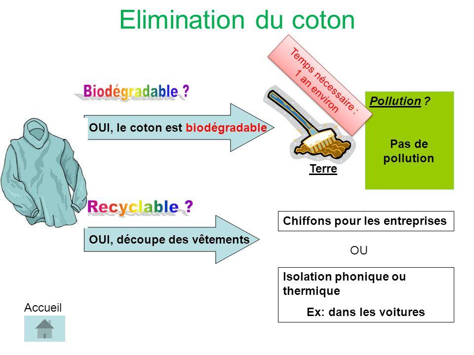 Elimination du coton OUI, le coton est biodégradableOUI, découpe des vêtements Pollution .