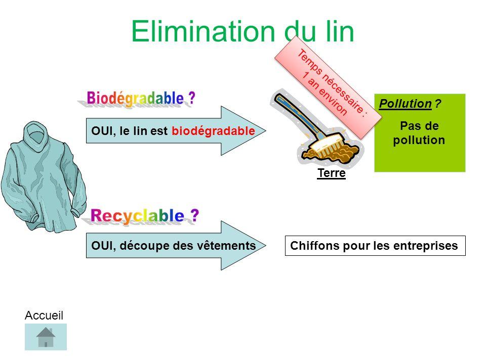 OUI, le lin est biodégradableOUI, découpe des vêtements Pollution .