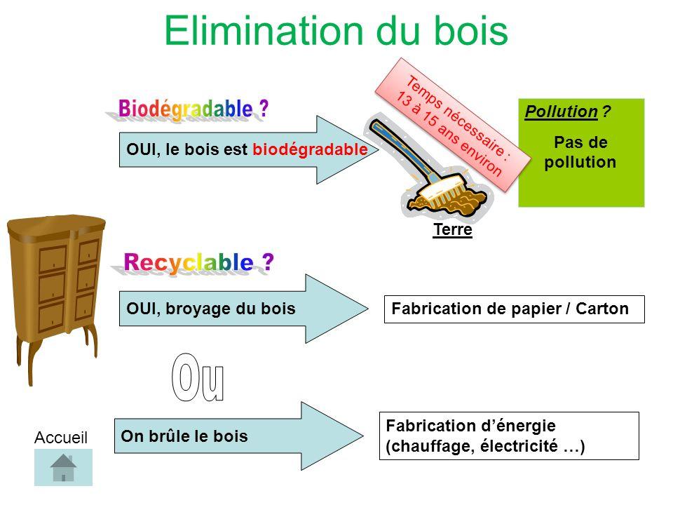OUI, le bois est biodégradableOUI, broyage du bois Pollution .