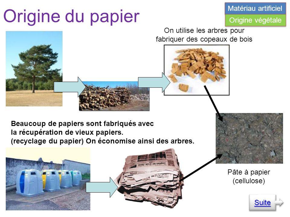 Origine du papier On utilise les arbres pour fabriquer des copeaux de bois Beaucoup de papiers sont fabriqués avec la récupération de vieux papiers.