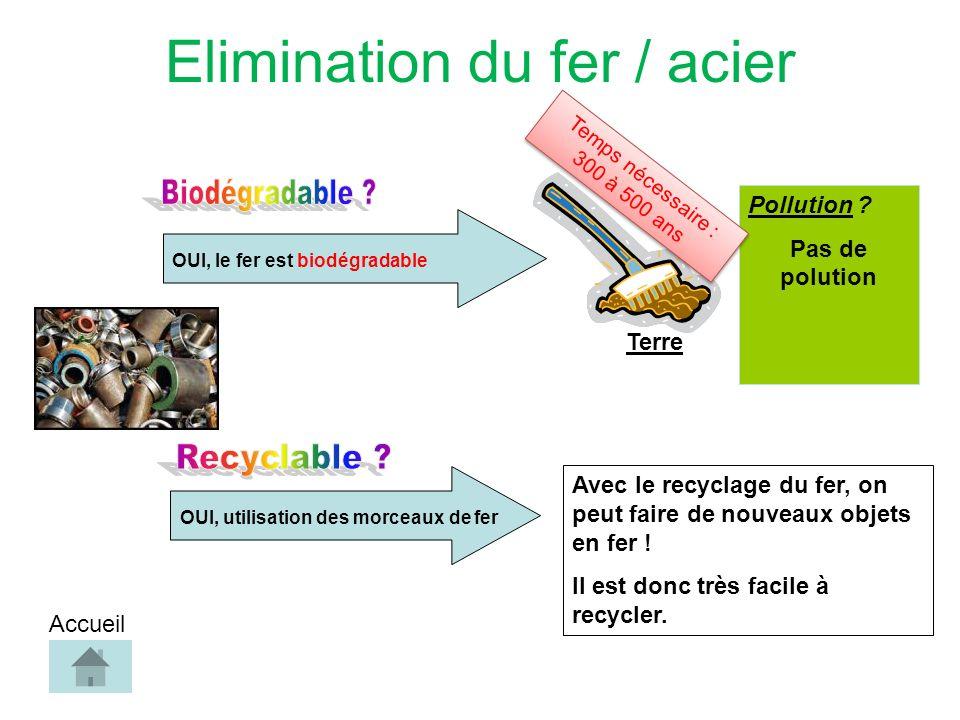 OUI, le fer est biodégradable Pollution .