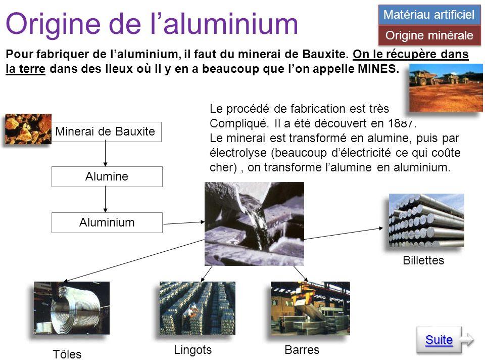 Pour fabriquer de laluminium, il faut du minerai de Bauxite.