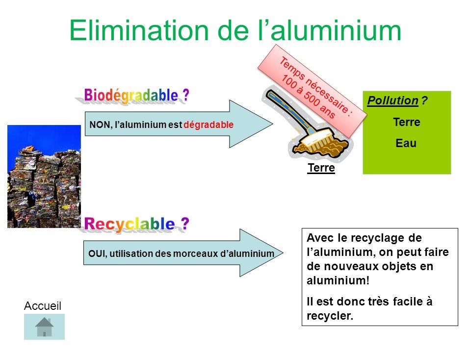 Elimination de laluminium Avec le recyclage de laluminium, on peut faire de nouveaux objets en aluminium.