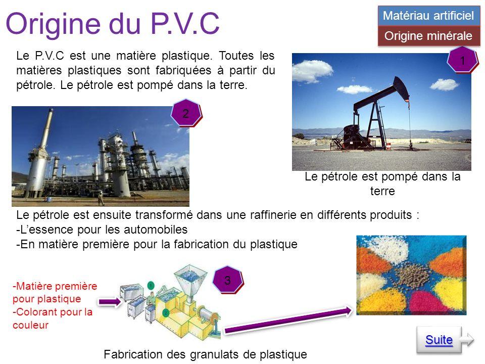 Origine du P.V.C Le P.V.C est une matière plastique.
