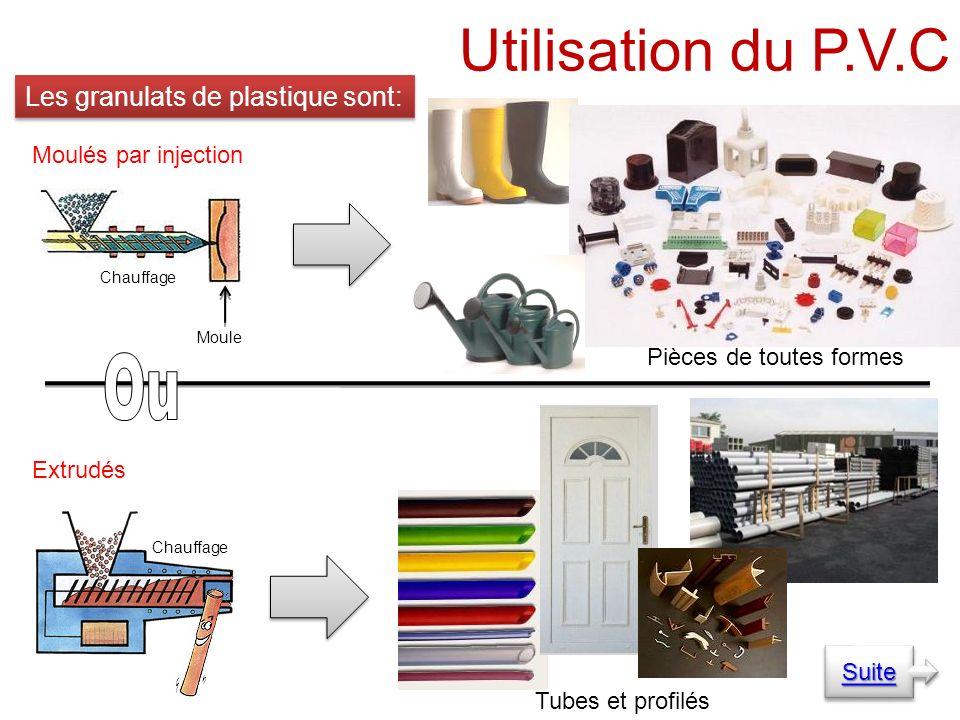Utilisation du P.V.C Les granulats de plastique sont: Moulés par injection Extrudés Tubes et profilés Pièces de toutes formes Suite Chauffage Moule