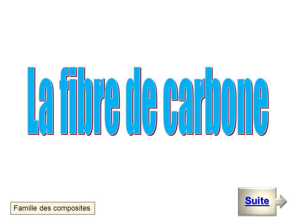La fibre de carbone Suite Famille des composites