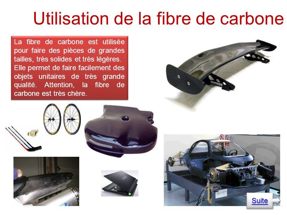 Utilisation de la fibre de carbone La fibre de carbone est utilisée pour faire des pièces de grandes tailles, très solides et très légères.
