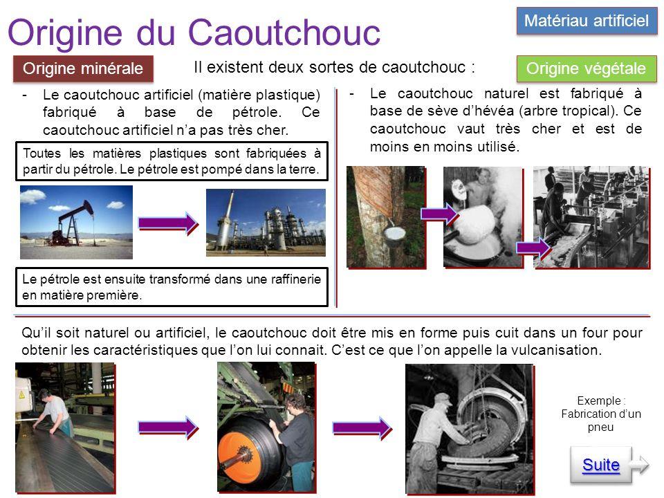 Origine du Caoutchouc Il existent deux sortes de caoutchouc : Le pétrole est ensuite transformé dans une raffinerie en matière première.