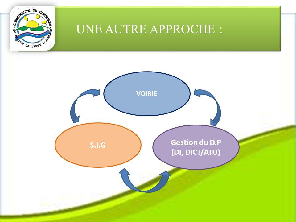 UNE AUTRE APPROCHE : VOIRIE S.I.G Gestion du D.P (DI, DICT/ATU)