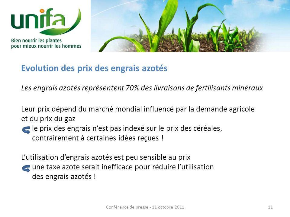 Evolution des prix des engrais azotés Les engrais azotés représentent 70% des livraisons de fertilisants minéraux Leur prix dépend du marché mondial i