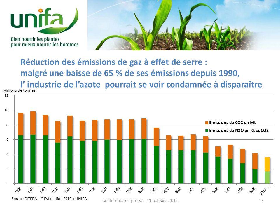 Réduction des émissions de gaz à effet de serre : malgré une baisse de 65 % de ses émissions depuis 1990, l industrie de lazote pourrait se voir condamnée à disparaître 17Conférence de presse - 11 octobre 2011