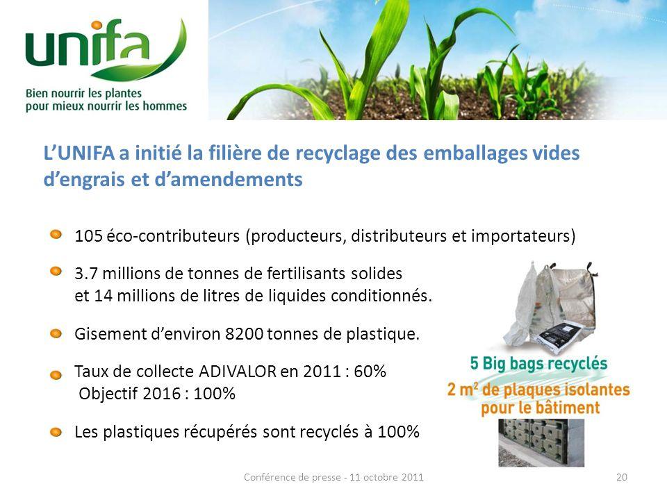 LUNIFA a initié la filière de recyclage des emballages vides dengrais et damendements 105 éco-contributeurs (producteurs, distributeurs et importateurs) 3.7 millions de tonnes de fertilisants solides et 14 millions de litres de liquides conditionnés.