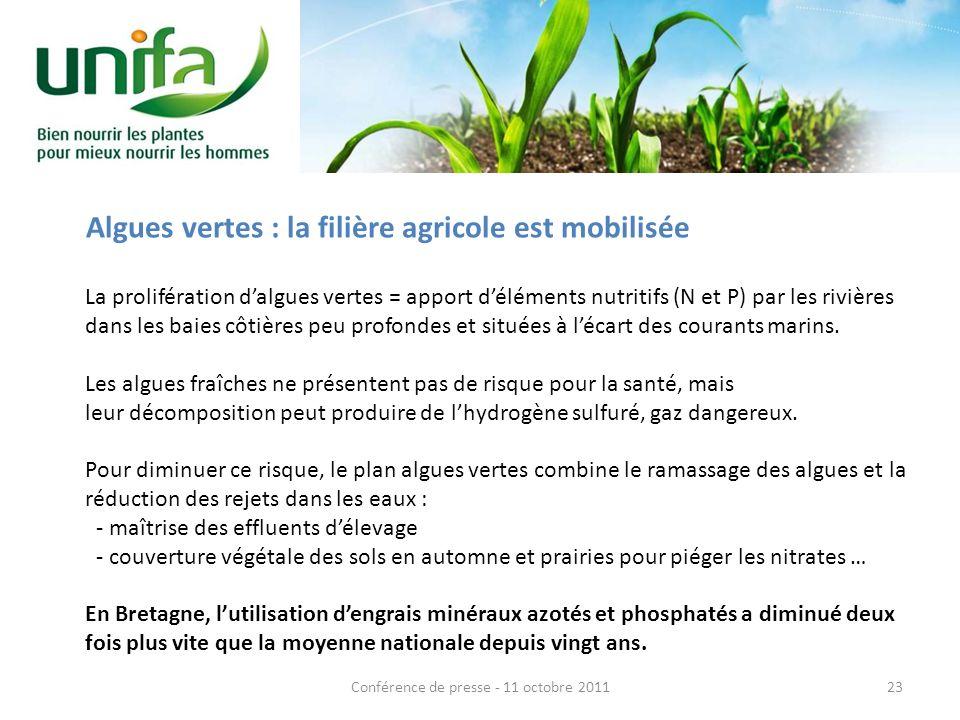 Algues vertes : la filière agricole est mobilisée La prolifération dalgues vertes = apport déléments nutritifs (N et P) par les rivières dans les baie