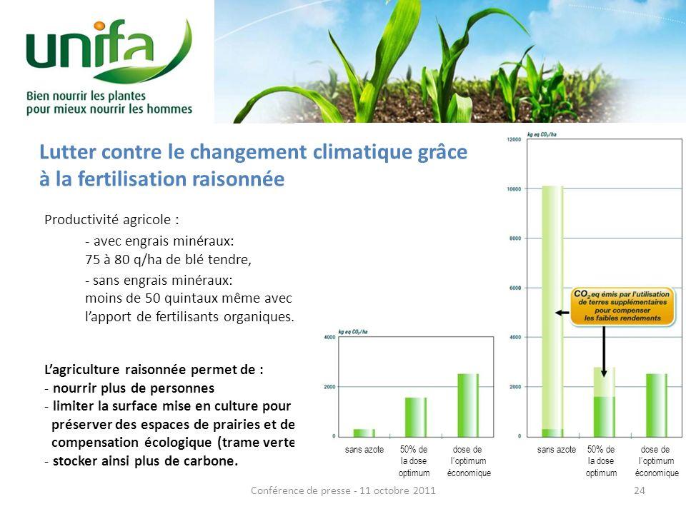 Productivité agricole : - avec engrais minéraux: 75 à 80 q/ha de blé tendre, - sans engrais minéraux: moins de 50 quintaux même avec lapport de fertil