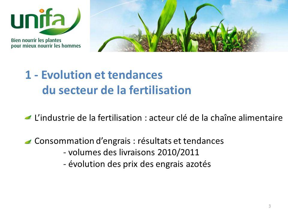 1 - Evolution et tendances du secteur de la fertilisation Lindustrie de la fertilisation : acteur clé de la chaîne alimentaire Consommation dengrais : résultats et tendances - volumes des livraisons 2010/2011 - évolution des prix des engrais azotés 3