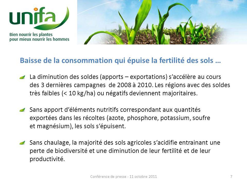 3 - Développement durable de la filière agricole Bilan Carbone® Recyclage des emballages vides Formation des étudiants et jeunes agriculteurs 18Conférence de presse - 11 octobre 2011