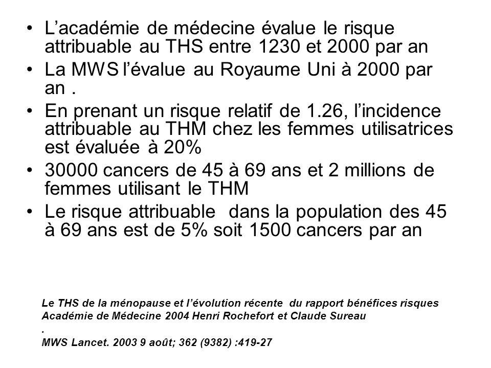 Lacadémie de médecine évalue le risque attribuable au THS entre 1230 et 2000 par an La MWS lévalue au Royaume Uni à 2000 par an. En prenant un risque