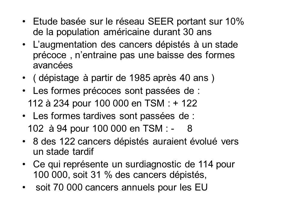 Etude basée sur le réseau SEER portant sur 10% de la population américaine durant 30 ans Laugmentation des cancers dépistés à un stade précoce, nentra