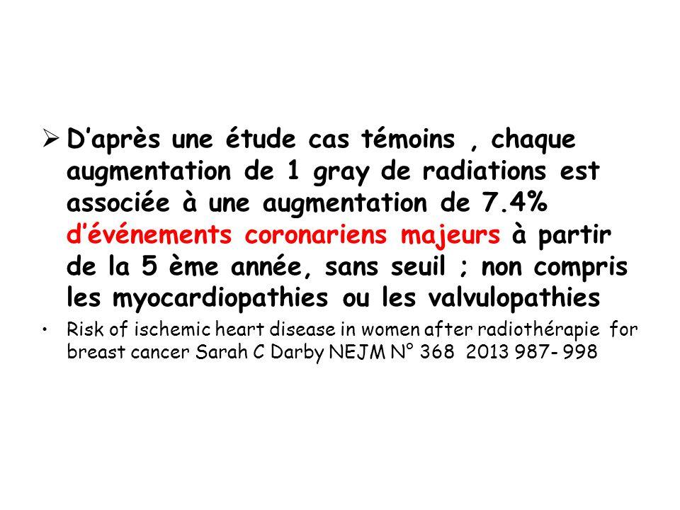 Daprès une étude cas témoins, chaque augmentation de 1 gray de radiations est associée à une augmentation de 7.4% dévénements coronariens majeurs à pa