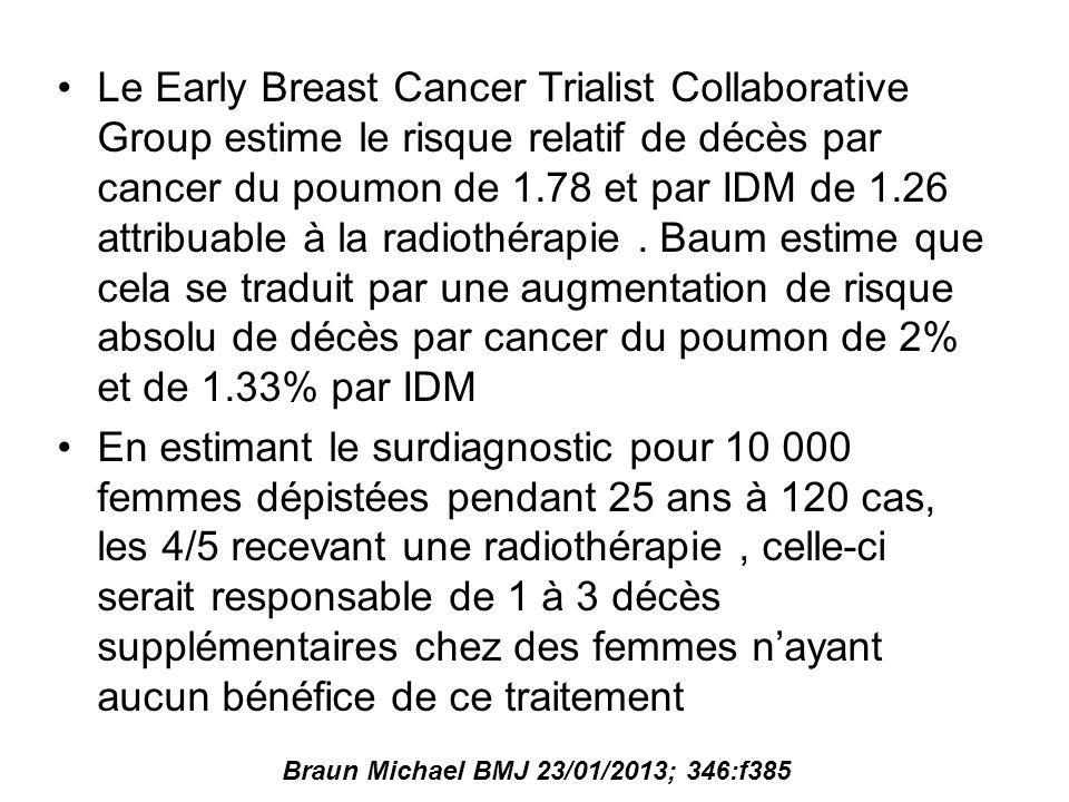 Le Early Breast Cancer Trialist Collaborative Group estime le risque relatif de décès par cancer du poumon de 1.78 et par IDM de 1.26 attribuable à la