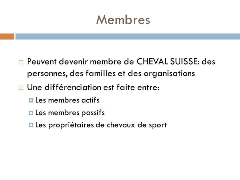 Membres Peuvent devenir membre de CHEVAL SUISSE: des personnes, des familles et des organisations Une différenciation est faite entre: Les membres act