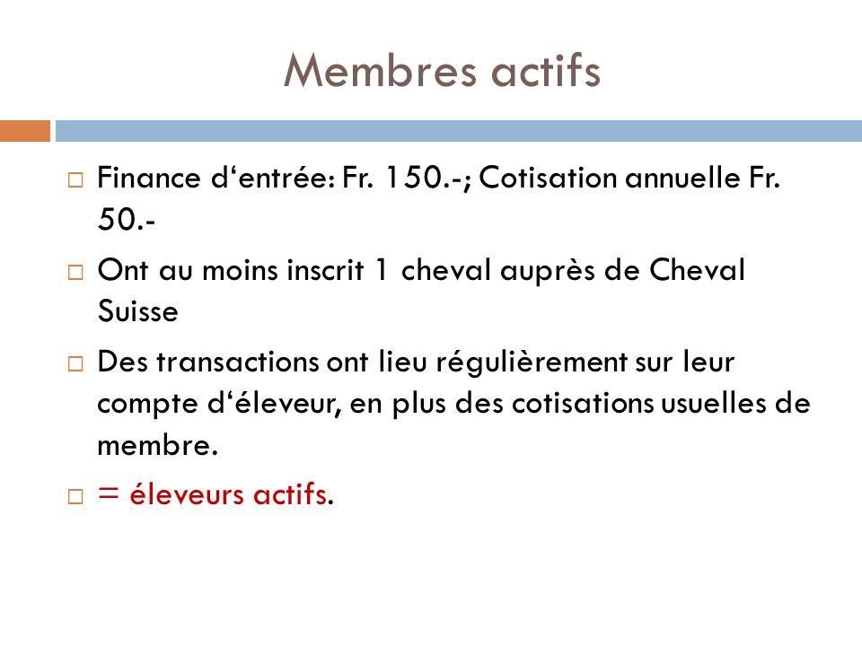 Membres actifs Finance dentrée: Fr. 150.-; Cotisation annuelle Fr. 50.- Ont au moins inscrit 1 cheval auprès de Cheval Suisse Des transactions ont lie