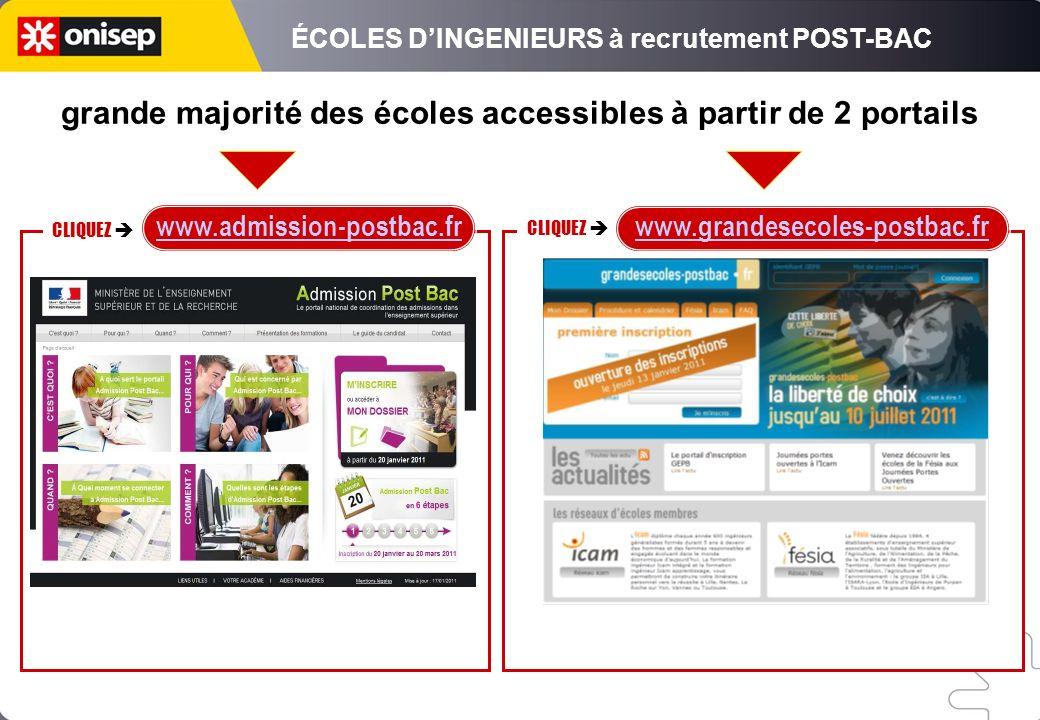grande majorité des écoles accessibles à partir de 2 portails ÉCOLES DINGENIEURS à recrutement POST-BAC CLIQUEZ www.grandesecoles-postbac.fr www.admission-postbac.fr