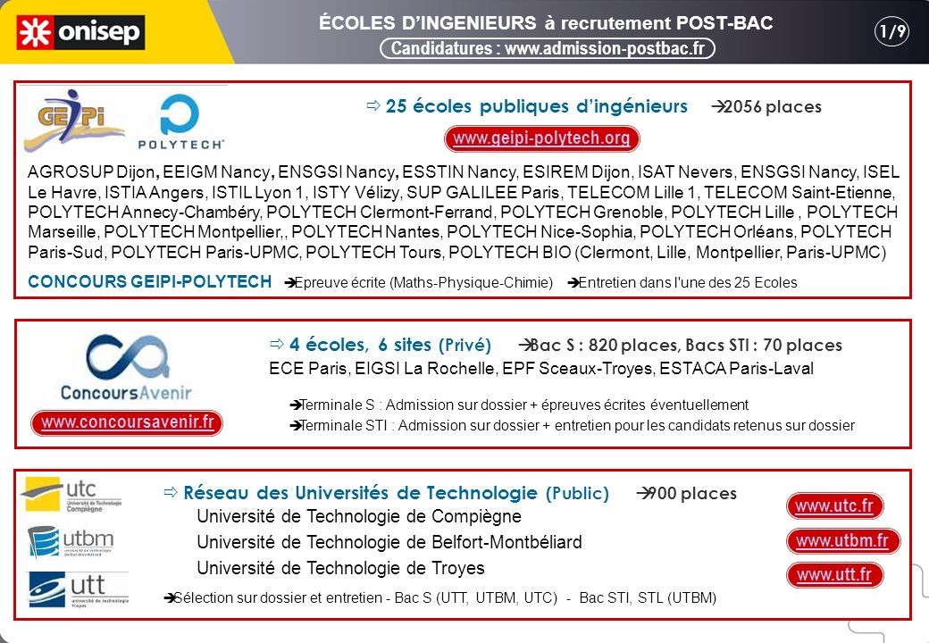 Candidatures : www.admission-postbac.fr 1/9 ÉCOLES DINGENIEURS à recrutement POST-BAC AGROSUP Dijon, EEIGM Nancy, ENSGSI Nancy, ESSTIN Nancy, ESIREM D