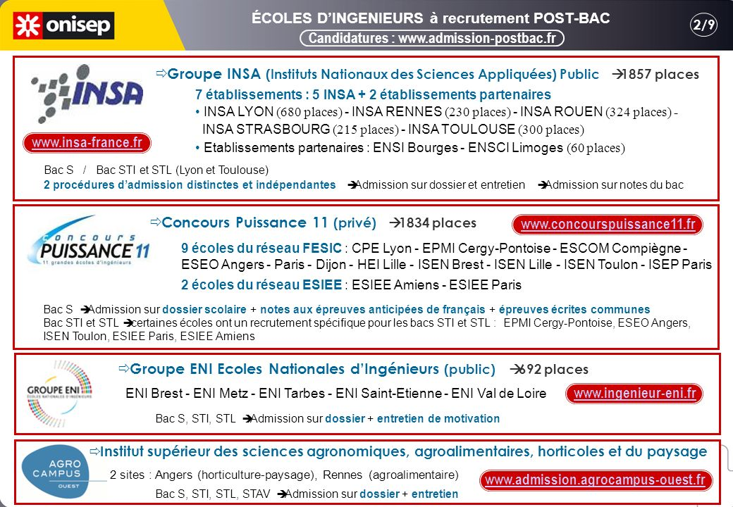 Candidatures : www.admission-postbac.fr 2/9 ÉCOLES DINGENIEURS à recrutement POST-BAC Groupe INSA (Instituts Nationaux des Sciences Appliquées) Public 1857 places 7 établissements : 5 INSA + 2 établissements partenaires INSA LYON (680 places) - INSA RENNES (230 places) - INSA ROUEN (324 places) - INSA STRASBOURG (215 places) - INSA TOULOUSE (300 places) Etablissements partenaires : ENSI Bourges - ENSCI Limoges (60 places) www.insa-france.fr Bac S / Bac STI et STL (Lyon et Toulouse) 2 procédures dadmission distinctes et indépendantes Admission sur dossier et entretien Admission sur notes du bac 9 écoles du réseau FESIC : CPE Lyon - EPMI Cergy-Pontoise - ESCOM Compiègne - ESEO Angers - Paris - Dijon - HEI Lille - ISEN Brest - ISEN Lille - ISEN Toulon - ISEP Paris 2 écoles du réseau ESIEE : ESIEE Amiens - ESIEE Paris Bac S Admission sur dossier scolaire + notes aux épreuves anticipées de français + épreuves écrites communes Bac STI et STL certaines écoles ont un recrutement spécifique pour les bacs STI et STL : EPMI Cergy-Pontoise, ESEO Angers, ISEN Toulon, ESIEE Paris, ESIEE Amiens Bac S, STI, STL Admission sur dossier + entretien de motivation ENI Brest - ENI Metz - ENI Tarbes - ENI Saint-Etienne - ENI Val de Loire Groupe ENI Ecoles Nationales dIngénieurs (public) 692 places Institut supérieur des sciences agronomiques, agroalimentaires, horticoles et du paysage Bac S, STI, STL, STAV Admission sur dossier + entretien 2 sites : Angers (horticulture-paysage), Rennes (agroalimentaire) Concours Puissance 11 (privé) 1834 places www.concourspuissance11.fr www.ingenieur-eni.fr www.admission.agrocampus-ouest.fr