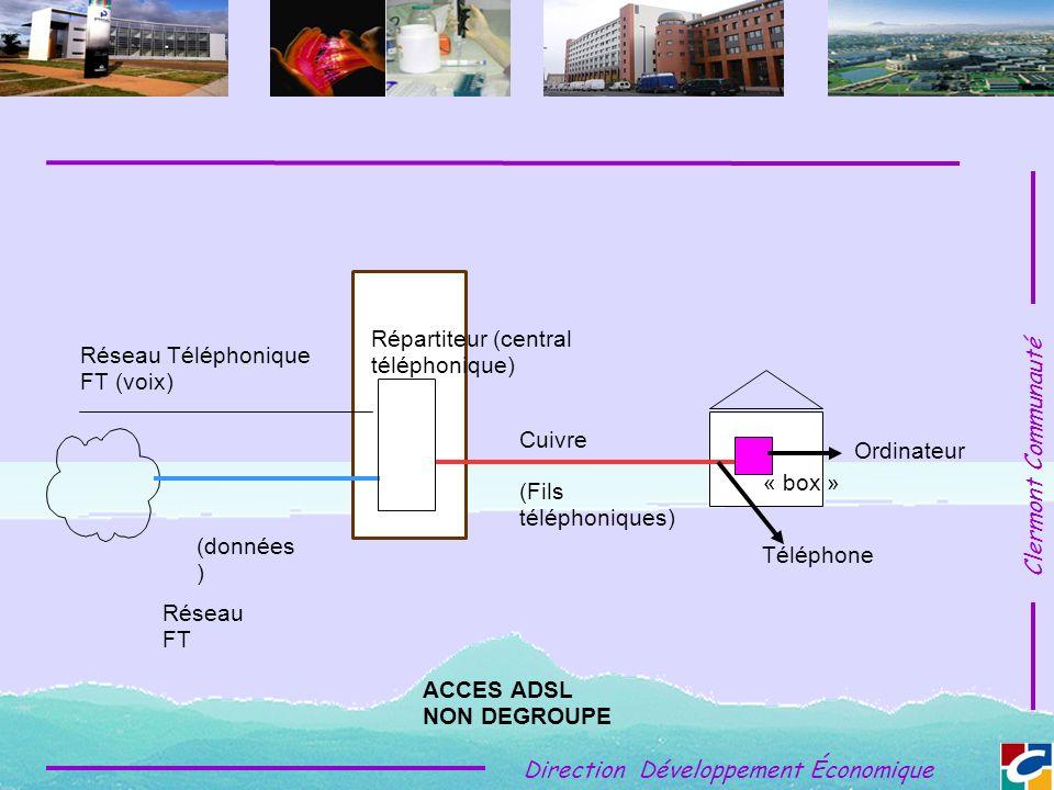 Clermont Communauté Direction Développement Économique Réseau Téléphonique FT (voix) Réseau FT (données ) Répartiteur (central téléphonique) Cuivre (Fils téléphoniques) « box » Ordinateur ACCES ADSL NON DEGROUPE Téléphone