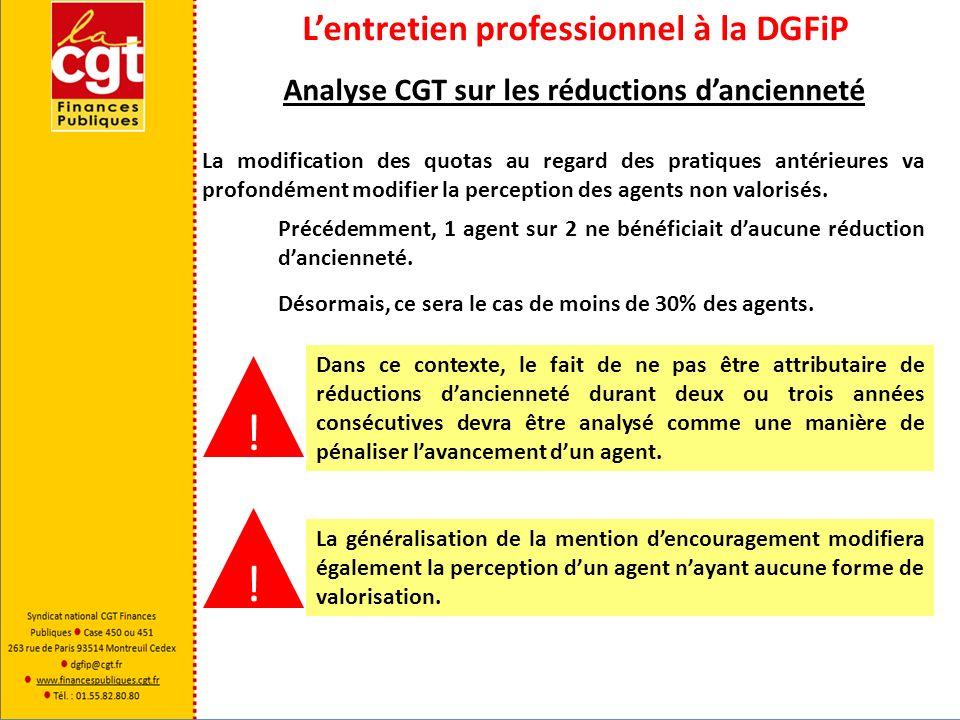 Lentretien professionnel à la DGFiP La modification des quotas au regard des pratiques antérieures va profondément modifier la perception des agents n