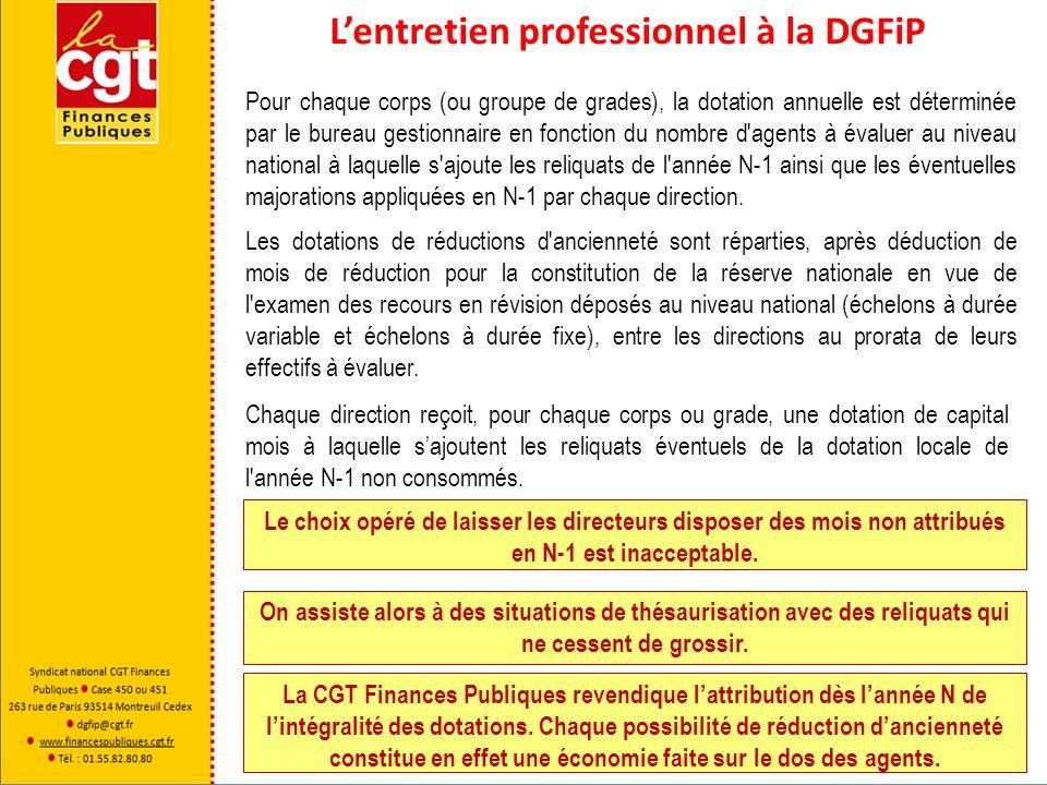 Lentretien professionnel à la DGFiP Pour chaque corps (ou groupe de grades), la dotation annuelle est déterminée par le bureau gestionnaire en fonctio