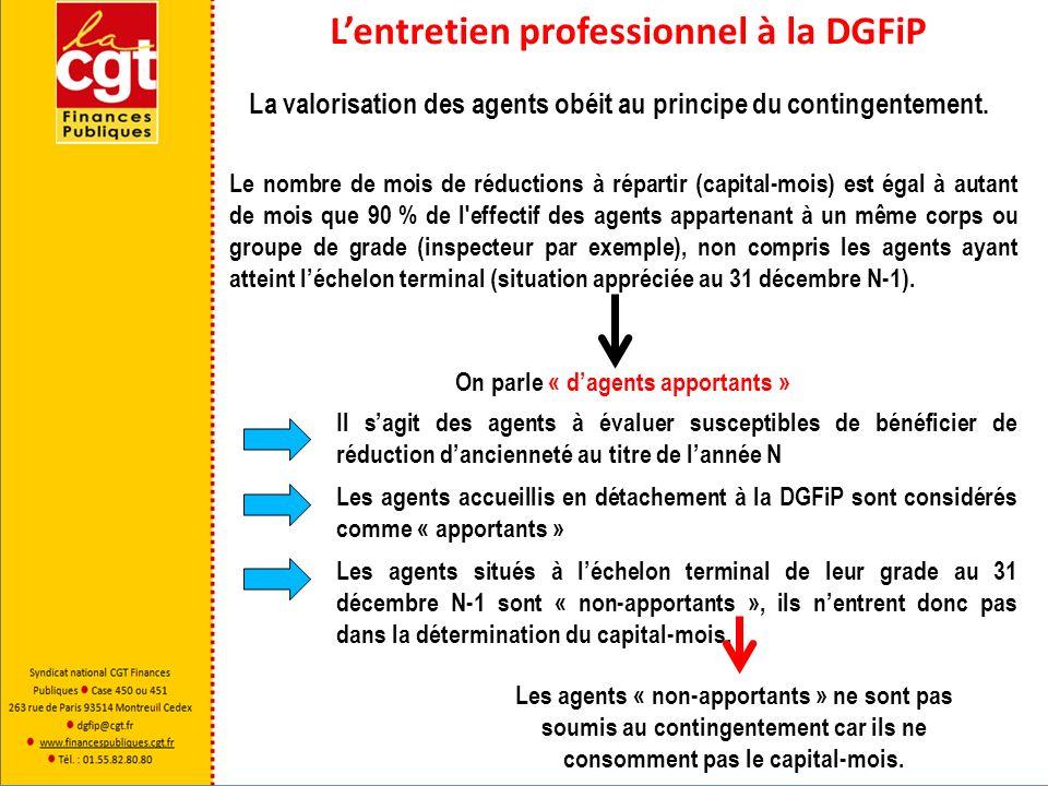 Lentretien professionnel à la DGFiP La valorisation des agents obéit au principe du contingentement. Le nombre de mois de réductions à répartir (capit
