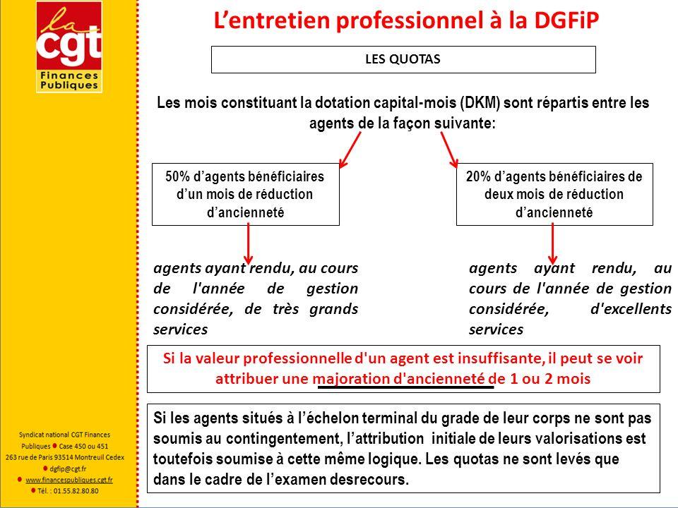 Lentretien professionnel à la DGFiP LES QUOTAS Les mois constituant la dotation capital-mois (DKM) sont répartis entre les agents de la façon suivante