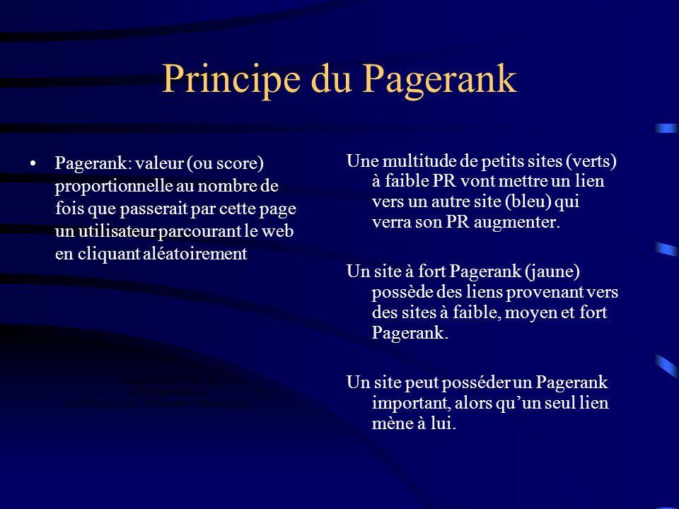 Principe du Pagerank Une multitude de petits sites (verts) à faible PR vont mettre un lien vers un autre site (bleu) qui verra son PR augmenter.